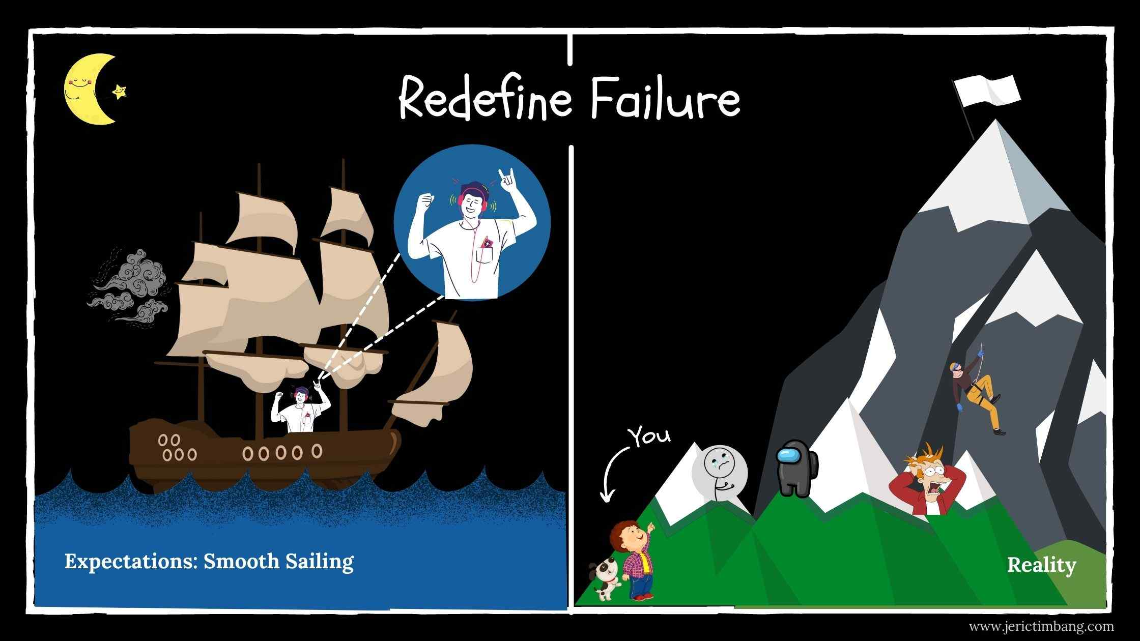 Redefine Failure: How Its Conventional Meaning Is Killing Your Dreams